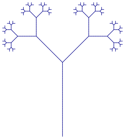 Creating binary trees online